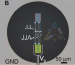 Experimental realization of an intrinsically error-protected superconducting qubit