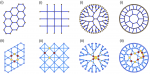 Line-Graph Lattices: Euclidean and Non-Euclidean Flat Bands, and Implementations in Circuit Quantum Electrodynamics