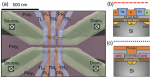 A low-disorder metal-oxide-silicon double quantum dot