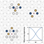 Fragile topology in line-graph lattices with two, three, or four gapped flat bands