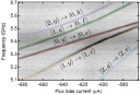 Quantum non-demolition detection of single microwave photons in a circuit