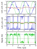 Quantum trajectory approach to circuit QED: Quantum jumps and the Zeno effect