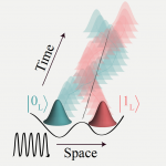 Floquet-Engineered Enhancement of Coherence Times in a Driven Fluxonium Qubit